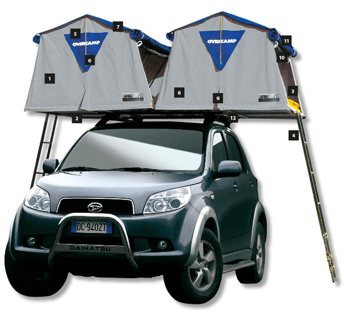 Autohome Dachzelt - Overcamp Roof Top Tents