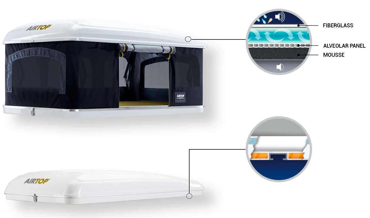 Autohome AirTop Tent Details
