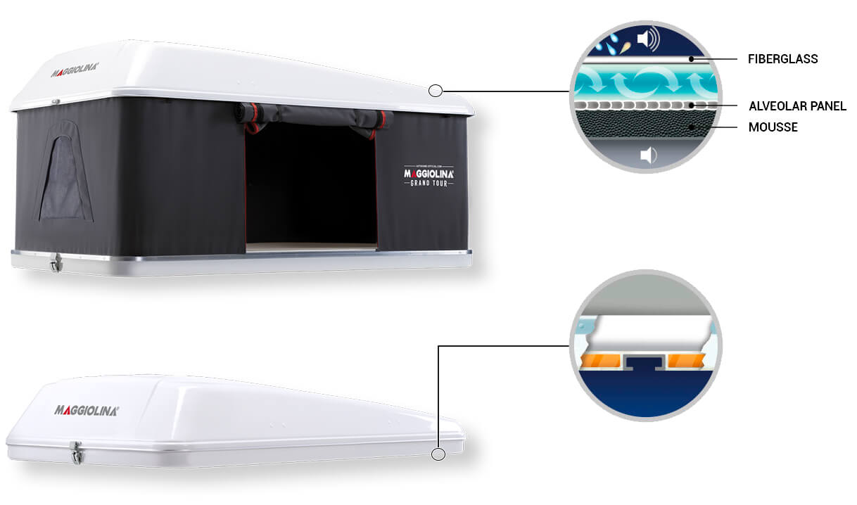 Autohome Maggiolina 360 Details