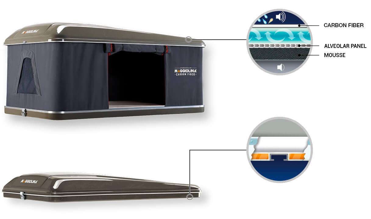 Autohome Dachzelt - Carbon Fiber Maggiolina Roof Top Tents
